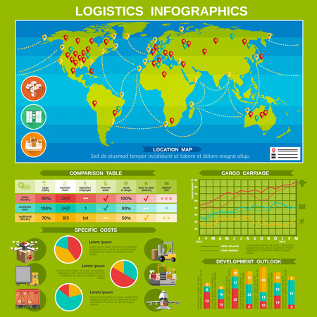 locations: New logistic delivery costs comparison table and diagrams with destinations locations map infographics poster abstract vector illustration Illustration