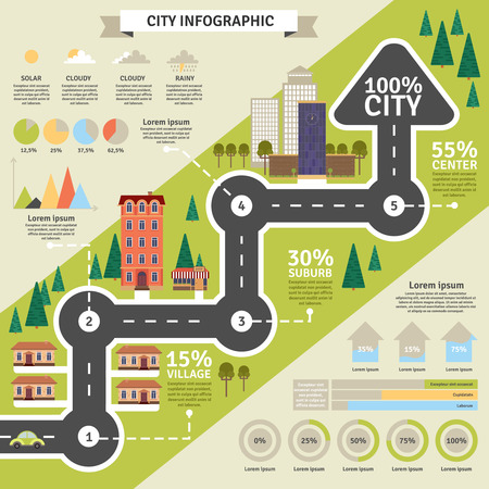 都市の建物や地区の構造と天気やその他統計インフォ グラフィック フラット ベクトル イラスト