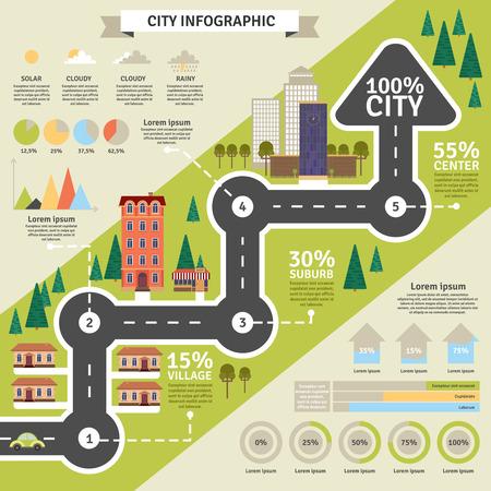 Stad bouwen en de wijk structuur en weer of andere statistiek infographic plat vector illustratie