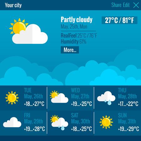 Huidige weersomstandigheden en meteorologische voorspelling web tekst en symbool-interface platte kleurconcept vector illustratie