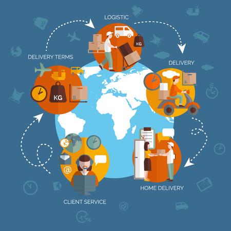Operaciones de logística en todo el mundo los términos de envío y entrega de servicio al cliente impresión del cartel del diseño del esquema de diagrama de flujo ilustración abstracta Ilustración de vector