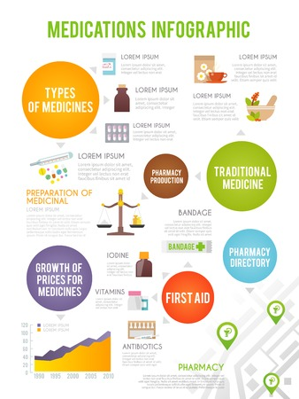 medical technology: Pharmacist infographics set with medicine and health care symbols vector illustration