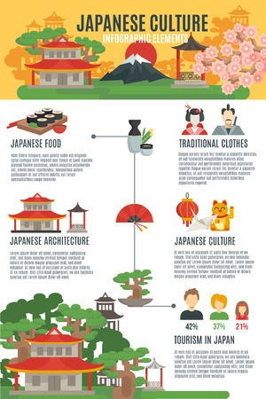 ronin: Japanese culture and tradition food clothes architecture and tourism flat color infographic set vector illustration
