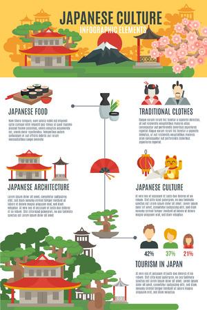 comida japonesa: La cultura japonesa y la tradición de ropa de alimentos arquitectura y turismo color plano conjunto infografía ilustración vectorial
