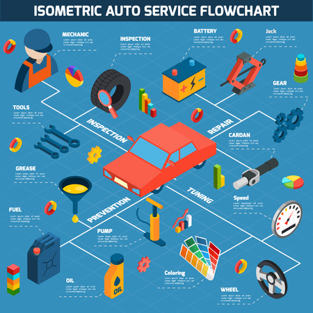 consumable: Auto service inspection prevention repair and tuning with tools and consumables isometric concept vector illustration