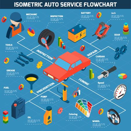 inspeccion: Servicio auto reparaci�n prevenci�n de inspecci�n y puesta a punto de herramientas y consumibles concepto isom�trico ilustraci�n vectorial Vectores