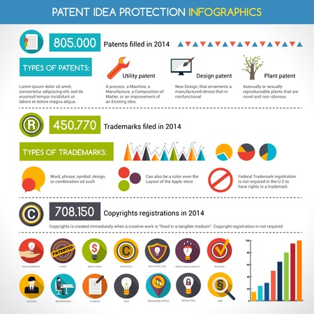 patent: Patent idea protection infographic elements set with diagrams and charts vector illustration