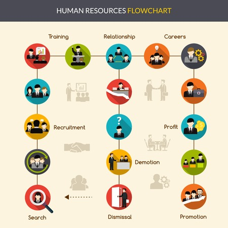 recruitment: Human resources flowchart with search recruitment and training symbols vector illustration Illustration