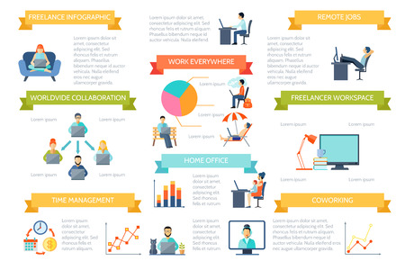 work environment: Freelance remote job home office and work everywhere or anytime flat color infographic vector illustration