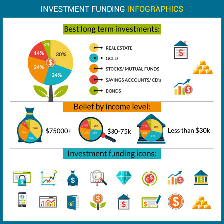 Investment funds profit and banking system flat design infographics and icons set isolated vector illustration Illustration