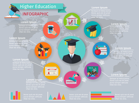 Higher education infographics with studying and graduation symbols vector illustration