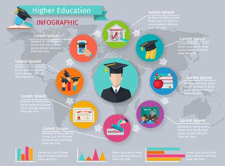 onderwijs: Infographics hoger onderwijs studeren en afstuderen symbolen vector illustratie