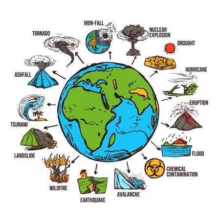 자연 재해는 스케치 세계와 재앙 기호 벡터 일러스트 레이 션 설정 infographics입니다 일러스트
