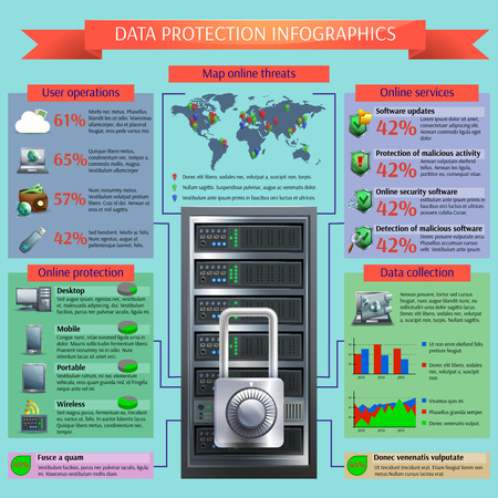 threats: Data protection cartoon infographic set with map online threats and user operations vector illustration