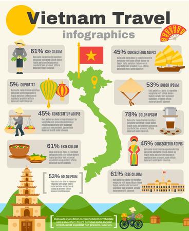 Vietnam Travel Set infographie carte drapeau et montagnes plat illustration vectorielle Banque d'images - 44389702