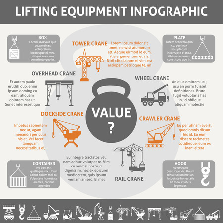 cranes: Industrial heavy lifting equipment infographic informative block chart for different types cranes and loads abstract vector illustration