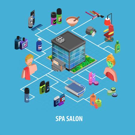 aseo: Procedimiento del balneario higiene y cuidado del cuerpo hombre personal y mujer carácter color concepto isométrico ilustración vectorial