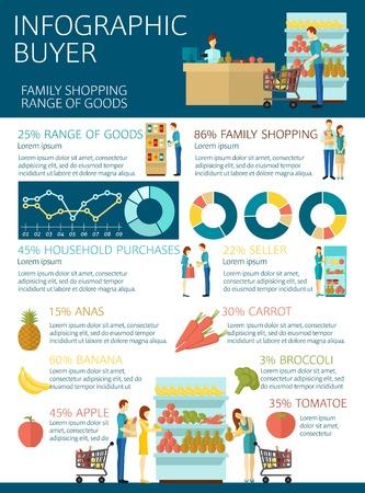 carro supermercado: Infograf�a Comprador establecidos con los clientes y consumidores s�mbolos y gr�ficos ilustraci�n vectorial Vectores