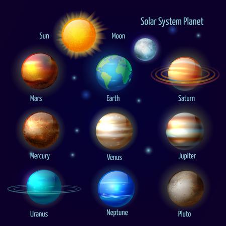 Système solaire 8 planètes et Pluton avec des pictogrammes de Sun Set astronomique affiche colorée résumé, vecteur, illustration isolé