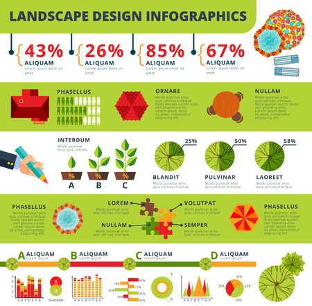 elements design: Landscape architecture and garden design services statistics infographic report with diagrams and rating poster abstract vector illustration Illustration