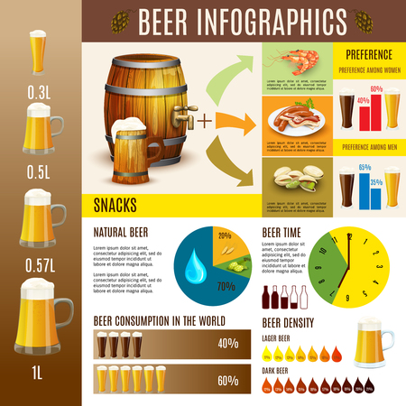 preferences: Traditional beer brewery production consumption preferences and distribution diagrams statistic infographic presentation layout flat abstract vector illustration