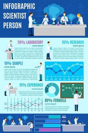 Scientist infographics set with laboratory people figures and charts vector illustration