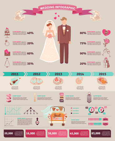 bride and groom illustration: Wedding marriage ceremony tradition demographic infographic statistics chart with attributes symbols layout report presentation abstract vector illustration