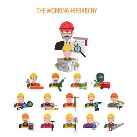 fontanero: Concepto de jerarquía Trabajador con el ingeniero plana y avatares handymen establecer ilustración vectorial