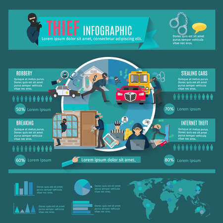 bank robber: Thief and criminal infographic set with stealing cars and internet theft flat vector illustration