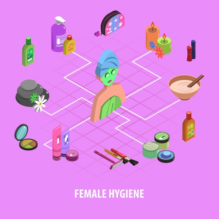 bodycare: Bodycare isometric flowchart with 3d female figure and cosmetic accessory vector illustration