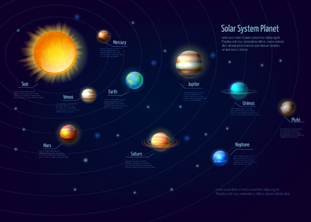 orbits: Solar system planets Infographic set with sun orbits and space cartoon vector illustration Illustration