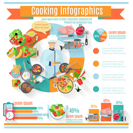 ingredients: Global and regional healthy diet cooking food consumption trends statistics diagram  infographic report banner abstract vector illustration Illustration