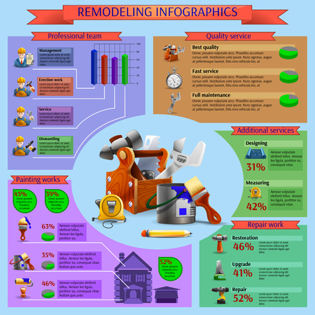 renovations: Buildings painting remodeling renovation and maintenance work infographic layout with isometric pictograms presentation report abstract vector illustration Illustration