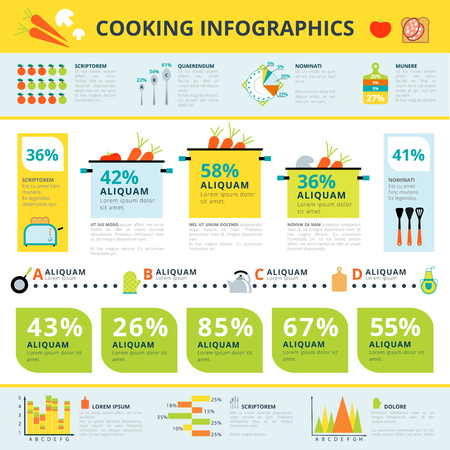 utensils: Home cooking healthy nutrients consumption and modern kitchen appliances trends statistics infographic report banner abstract vector illustration