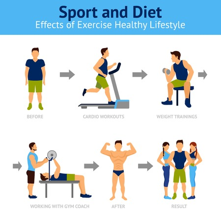 workout gym: Man before and after weight loss with fitness elements vector illustration