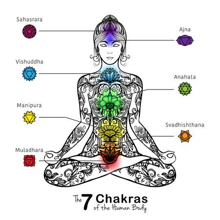Mediteren in gekruiste benen yoga lotus asana vergadering vrouw met 7 het lichaam chakra's symbolen poster abstract vector illustratie Stock Illustratie