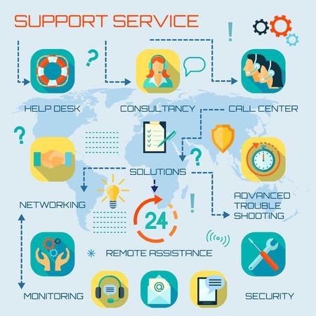 24 時間サポート サービス フラット スタイル インフォ グラフィックとヘルプ デスクの監視、リモート アシスタンスのベクトル図