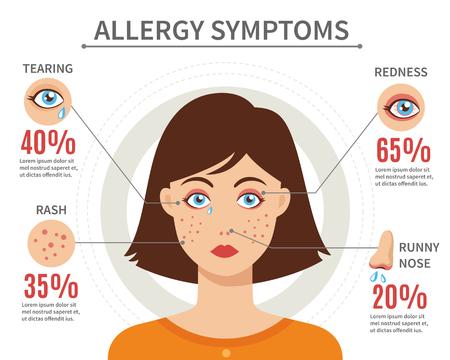 アレルギー症状平らな発疹発赤と鼻水のベクトル図を引き裂くスタイル コンセプト