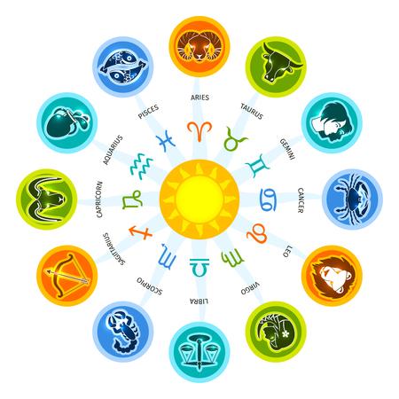 astrologie: Zodiac Kreis-Konzept mit Astrologie Konstellation Zeichen gesetzt Vektor-Illustration