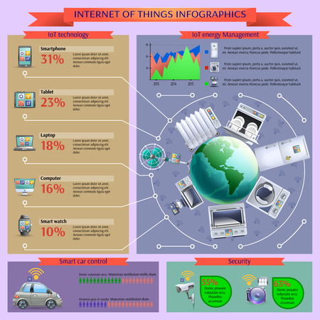 energy management: Internet of things car remote control and  iot secure energy management infographic presentation layout poster vector illustration
