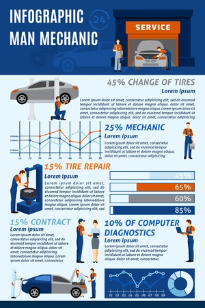 computer repair technician: Automotive technician car mechanic computer diagnostic and full service contract benefits infographic  presentation layout abstract vector illustration