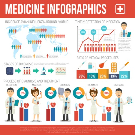 pharmacy symbol: Medical infographics set with doctor avatar healthcare symbols and charts vector illustration