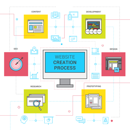 prototyping: Website creation process line icons set with prototyping research and development flat vector illustration Illustration