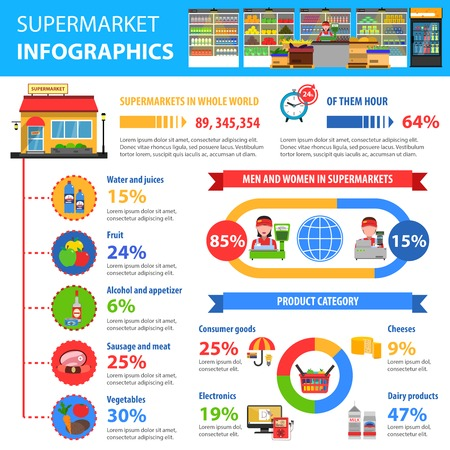 Supermarket infographics set with foodstuff symbols and charts vector illustration