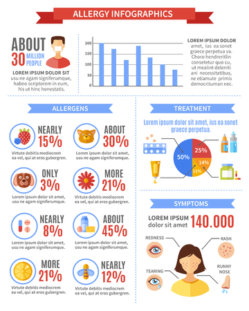 allergens: Allergy infographics with treatment symptoms and allergens data vector illustration