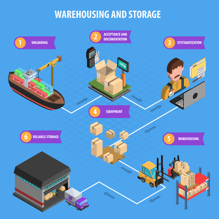 packaging equipment: Warehousing and storage process isometric concept with unloading acceptance systematization and equipment vector illustration
