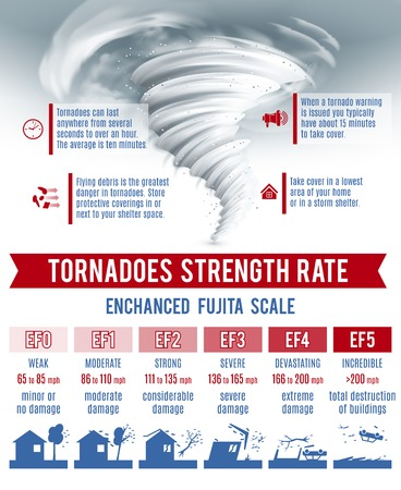 Tornado and hurricane infographics set with natural disaster symbols vector illustration Illustration