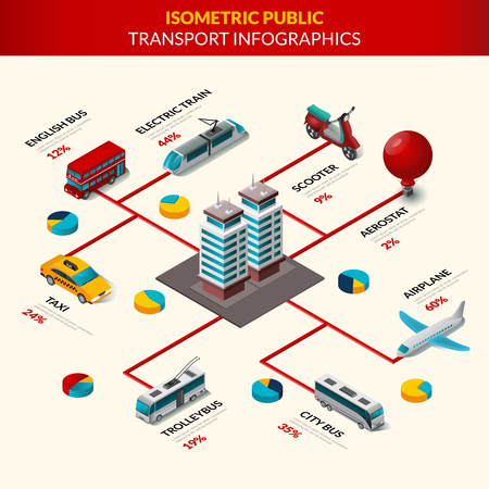 transport: Kollektivtrafikinfographics in med stad byggnad och 3d fordon set vektor Illustration