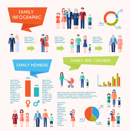 familia: cartel infografía familiar con estructura de miembros de la evolución de la familia y los niños ilustración diagrama vectorial plana Vectores