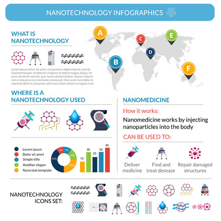 Nanotechnology introduction  infographic report poster layout with  worldwide distribution map and  applications flat icons abstract vector illustration